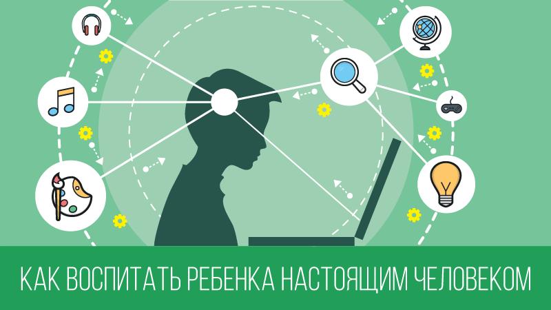 Фото к статье о том, как воспитать ребенка нормальным человеком на сайте vdovgan.ru